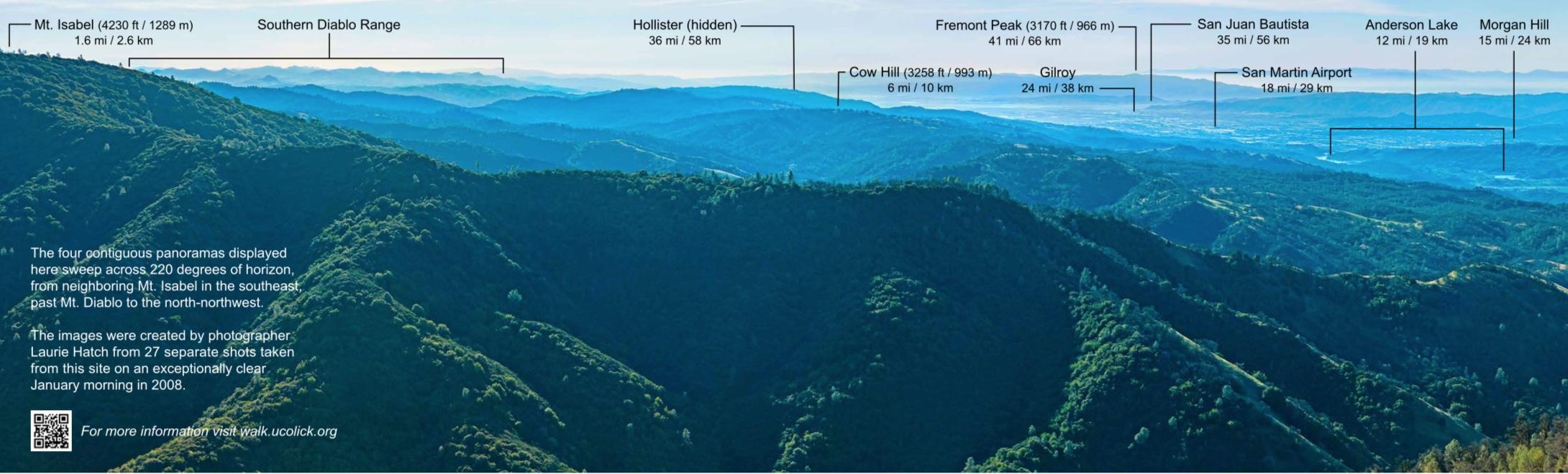 Panoramic Views: Southern View