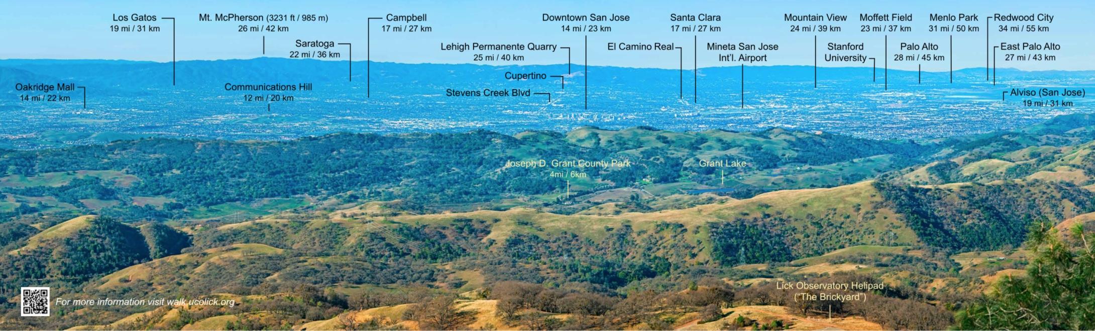 Panoramic Views: Northwestern View